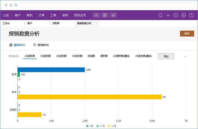 鹏为CRM财务管理6.jpg